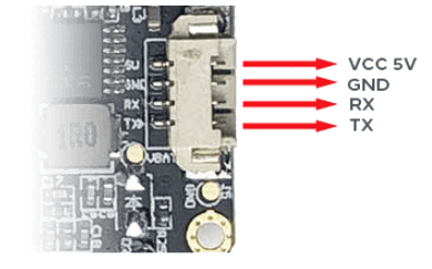 NB-IOT - LTE-M MCU connected port